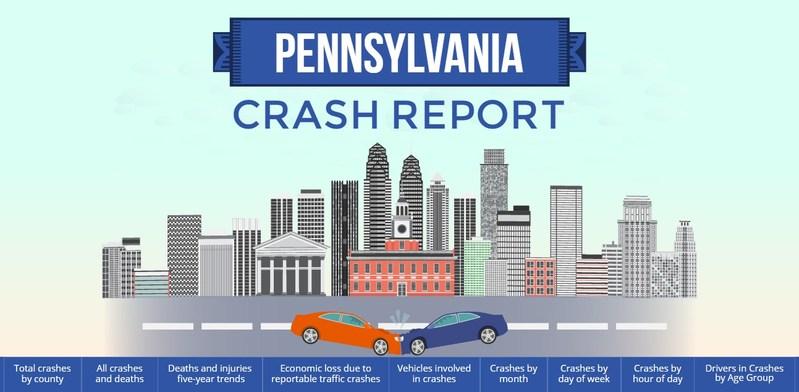 Pennsylvania Crash Report
