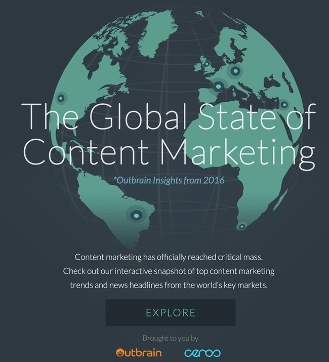 The Global State of Content Marketing