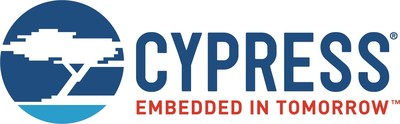 Cypress Semiconductor Corp. logo