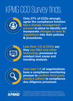 Improvement Needed In The Use Of Technology And D&A In Compliance Programs, KPMG Survey