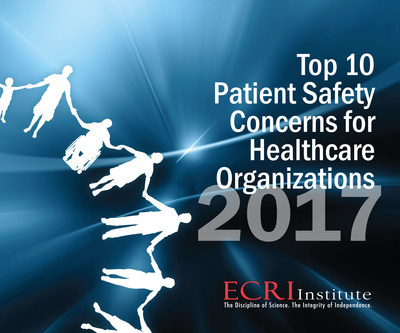 Safe implementation of new technologies and therapies accompany classic patient safety challenges on ECRI Institute's 2017 Top 10 Patient Safety Concerns for Healthcare Organizations. The report highlights concerns from health information management, clinical decision support, and new oral anticoagulants to long-standing concerns like test result reporting and follow-up and unrecognized patient deterioration. An executive brief is available at www.ecri.org/patientsafetytop10.