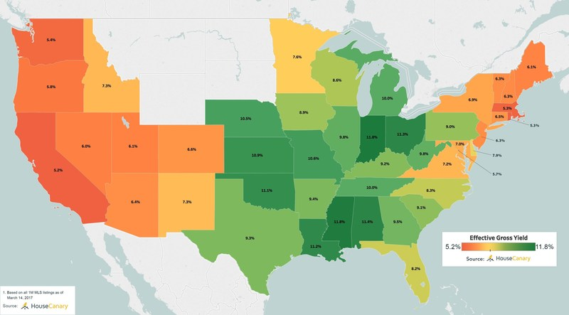 Median Effective Gross Yield by State[1]