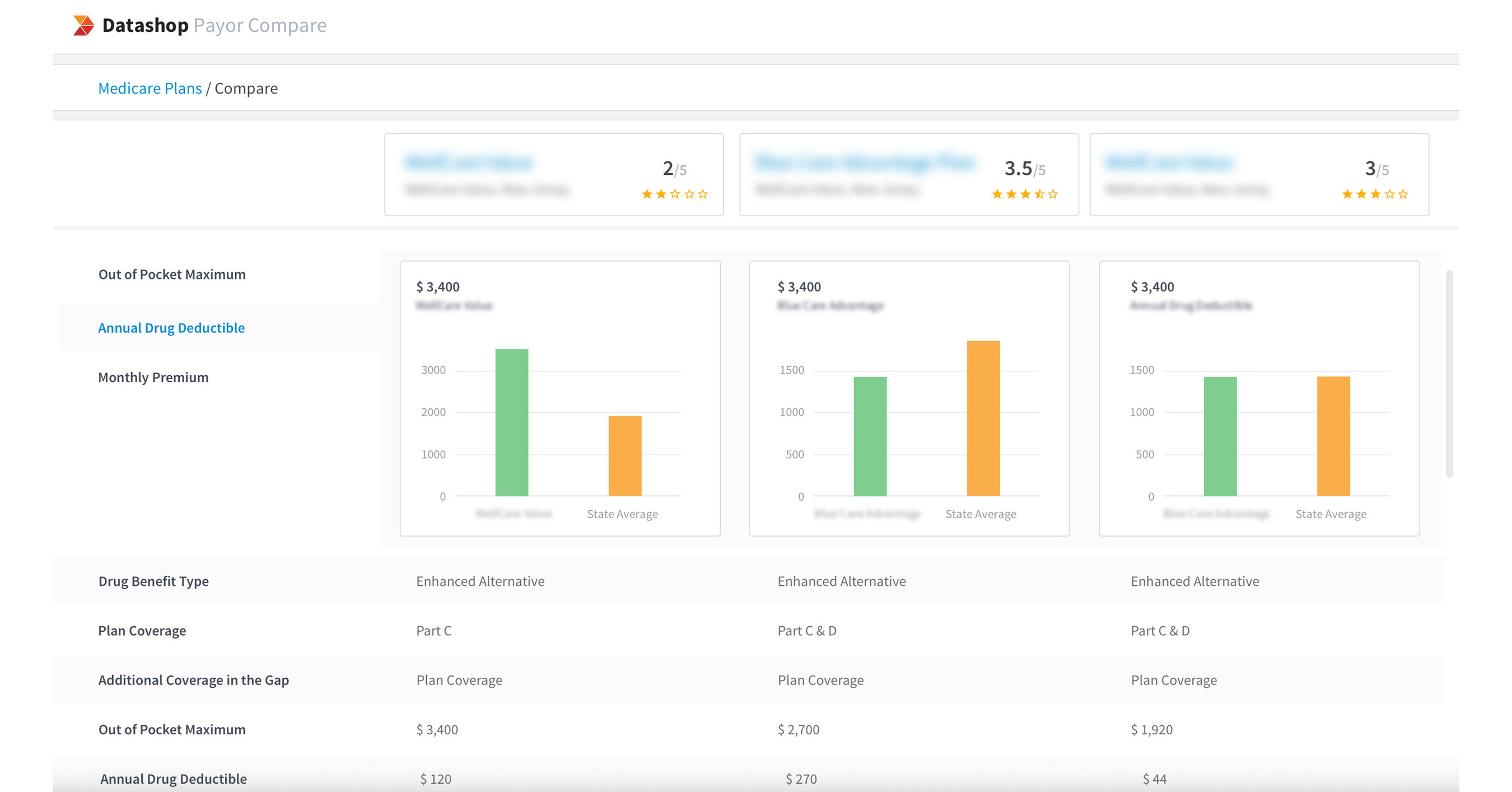 Innovaccer Launches Payor Compare, a Free Tool to Help