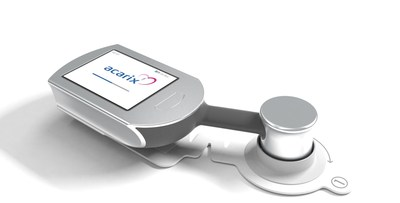 Acarix CADScor(R)System: A handheld device to rule out Coronary Artery Disease in less than 10 minutes. It combines acoustic detection of turbulent arterial flow and myocardial movement with advanced algorithms to provide a patient specific CAD-score. Based on the CAD-score, CAD can be ruled out with a 97% negative predictive value. Thus, the CADScor(R)System can provide rapid frontline assessment and a potential reduction in patient referrals by ~50%. - a win-win for patients, payers and physicians. For more information, visit www.acarix.com. (PRNewsFoto/Acarix)