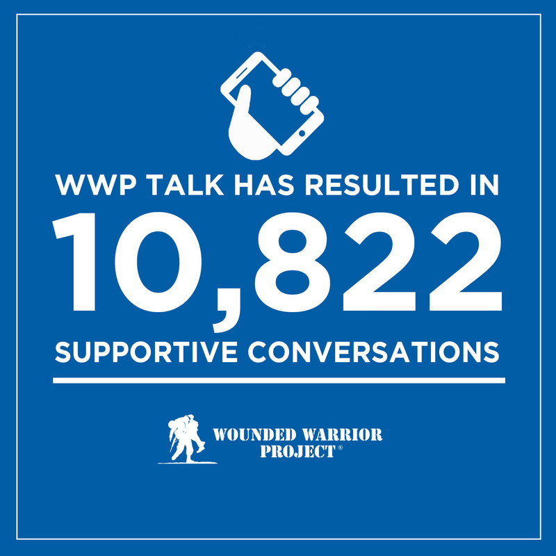 Each week, WWP Talk participants speak with the same helpline support member, developing an ongoing relationship and a safe, non-judgmental outlet to share thoughts, feelings, and experiences.