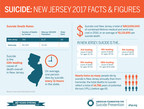Advocates to Visit Trenton to Request Resources to Help Fight Suicide