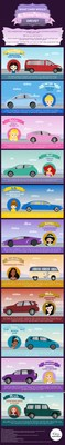 Disney_princess_cars_Infographic