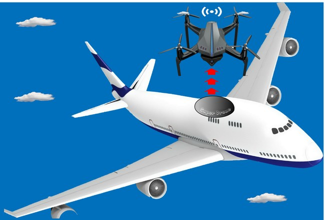 Drone may be launched remotely from a command center, by the pilot, or automatically ejected based on some circumstances.