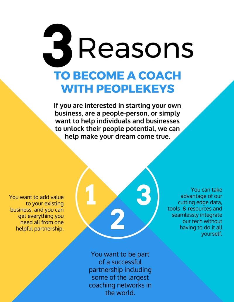 PeopleKeys coaching Infographic