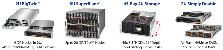 Just a sample of Supermicro's impressive range of products.