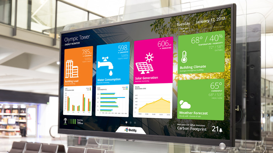 Buddy Ohm dashboards are designed to provide building occupants with real-time feedback on how their actions impact building performance.
