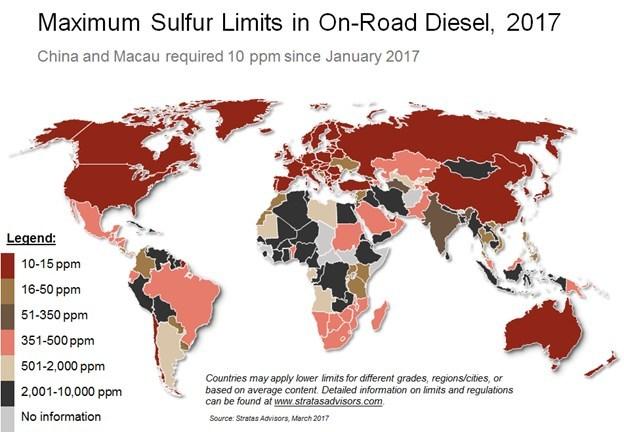 Stratas Advisors - Maximum Sulfur Limits in On-Road Diesel, 2017
