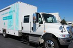 Carolinas HealthCare System's Levine Cancer Institute, in partnership with Bristol-Myers Squibb Foundation, Samsung and Frazer, designed and created the nation's first mobile lung unit with a computed tomography scanner. The mobile lung unit is the first-of-its-kind to link rural populations to lung cancer education and treatment interventions through integrated mobile technology, traditional treatment facilities and medical staff.