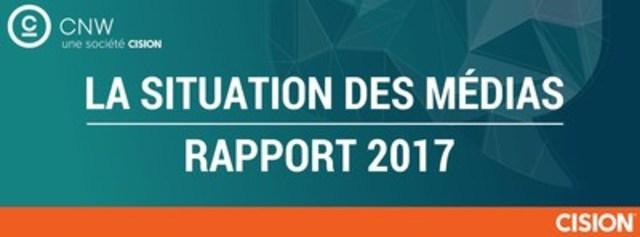 Aujourd'hui, Cision publie son rapport 2017 sur la situation des médias qui comprend les résultats d'un sondage réalisé auprès de plus de 1 550 journalistes et influenceurs nord-américains. (Groupe CNW/Groupe CNW Ltée)