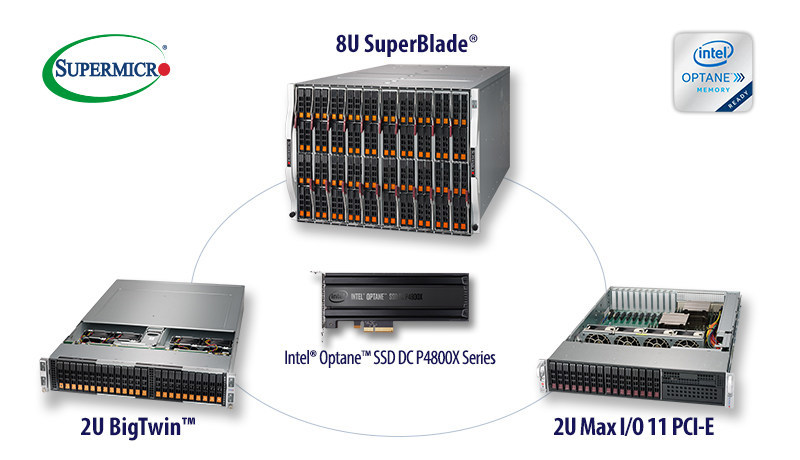 Supermicro first to announce Intel Optane support on a wide range of server platforms.