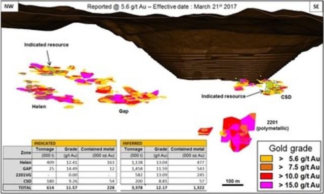 Figure 1- Longitudinal View Profiling Location of McCoy-Cove Resource Areas (CNW Group/Premier Gold Mines Limited)