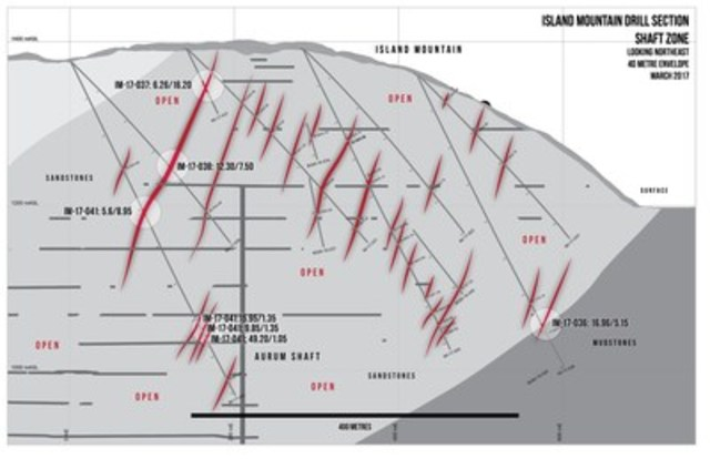 ISLAND MOUNTAIN DRILL SECTION SHAFT ZONE (CNW Group/Barkerville Gold Mines Ltd.)