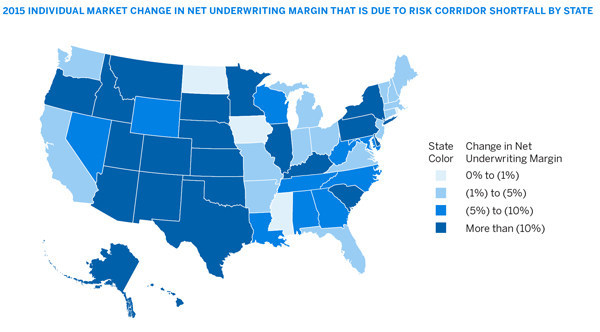Risk corridor shortfall seen as significant driver of underwriting losses (Source: Milliman)