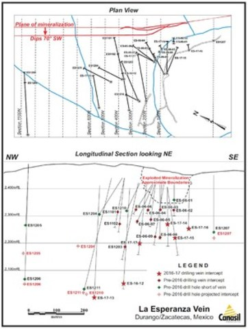La Esperanza Project, Durango & Zacatecas, Mexico: La Esperanza Vein Drill Plan and Long Section (CNW Group/Canasil Resources Inc.)
