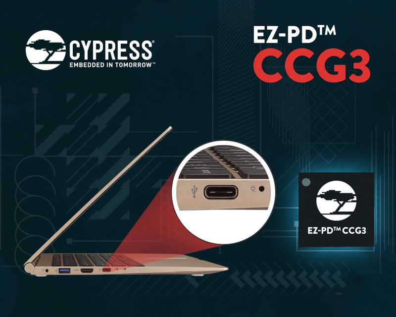 Pictured is the LG Gram's USB-C port enabled by Cypress' EZ-PD(TM) CCG3 USB-C controller.