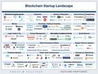 Blockchain Startup Frost & Sullivan