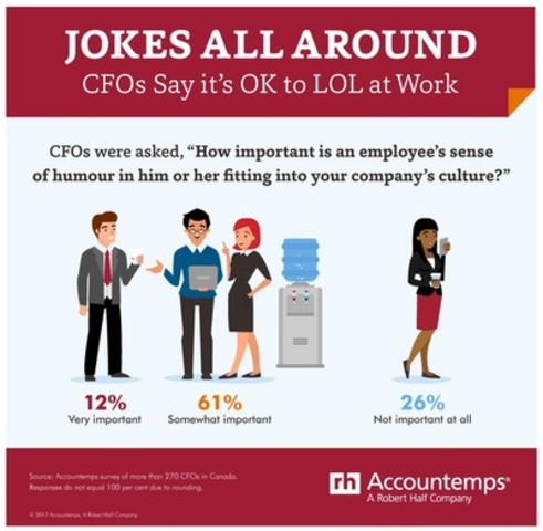 Flex your funny-bone at work (CNW Group/Accountemps)