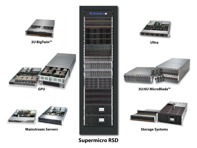 Supermicro shows latest servers optimized for SDDC applications at WHD 2017.