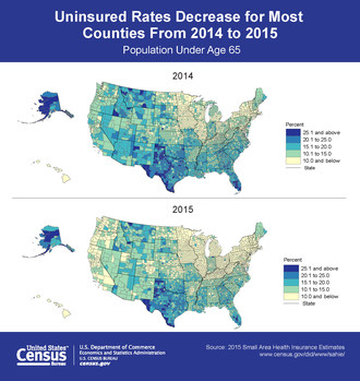 Majority of U.S. Counties See Uninsured Rate for the Under Age 65 Population Drop From 2014 to 2015, Census Bureau Reports