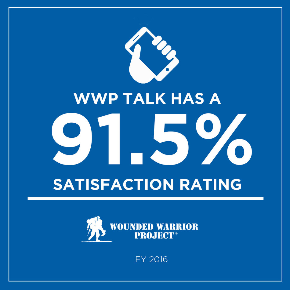 WWP Talk serves as a mental health support line that is an invaluable, non-clinical form of emotional support for warriors, family members, and caregivers.