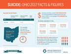 Advocates to Storm Columbus to Request Resources to Help Fight Suicide