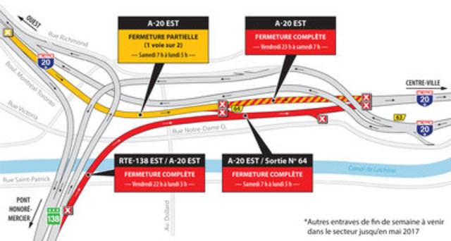 Entraves majeures sur l'autoroute 20 dans le secteur des échangeurs Saint-Pierre et Montréal-Ouest pendant la fin de semaine du 31 mars (Groupe CNW/Ministère des Transports, de la Mobilité durable et de l'Électrification des transports)