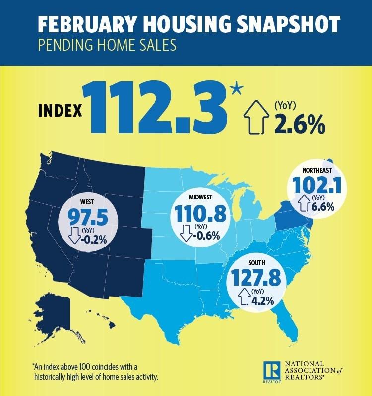 2017 February Housing Snapshot