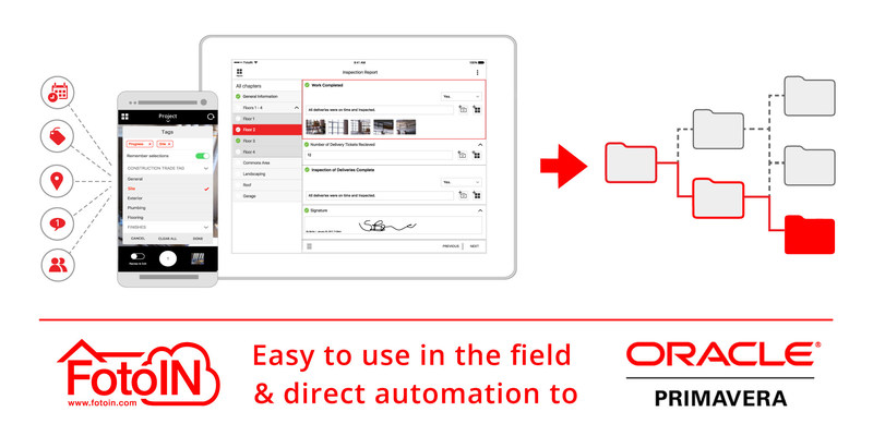 AECOM Tishman uses FotoIN to easily capture photos and information in the field and FotoIN automates the filing and organizing of photos to Oracle Primavera Unifier.