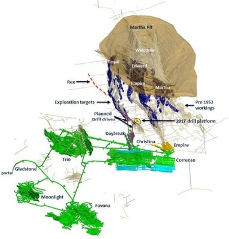 Figure 3 – Oblique view to SW across Waihi Mines and Targets (CNW Group/OceanaGold Corporation)