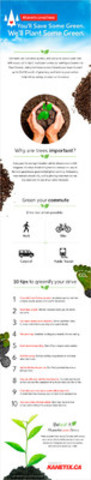 Kanetix.ca Plant A Tree Campaign Infographic (CNW Group/Kanetix.ca)