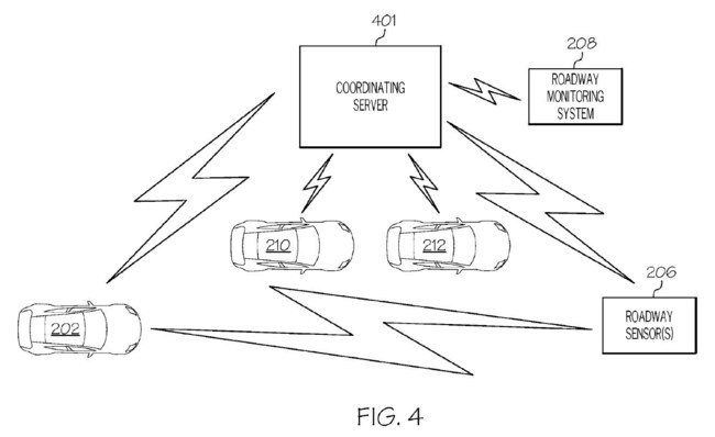 IBM today announced that its scientists have patented a cognitive system to manage the safety of self-driving vehicles. The graphic below illustrates a self-driving vehicle, roadway sensors, and a roadway monitoring system communicating with a coordinating server to dynamically determine potential concerns and control whether self-driving vehicles are operated autonomously or relinquish control to a human driver.