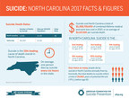 Advocates to Visit Raleigh to Request Passage of Youth Suicide Awareness and Prevention Legislation