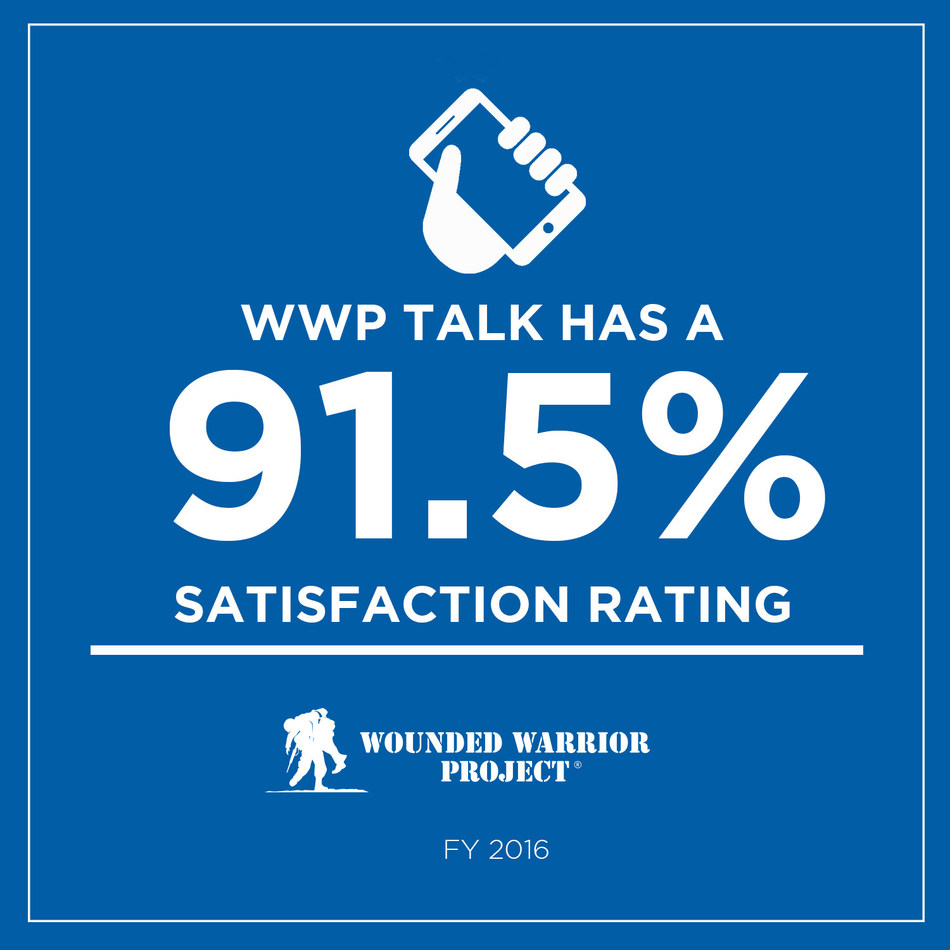 Through the generous support of donors, the mental health support line is available at no cost to warriors, family members, and caregivers registered with WWP.
