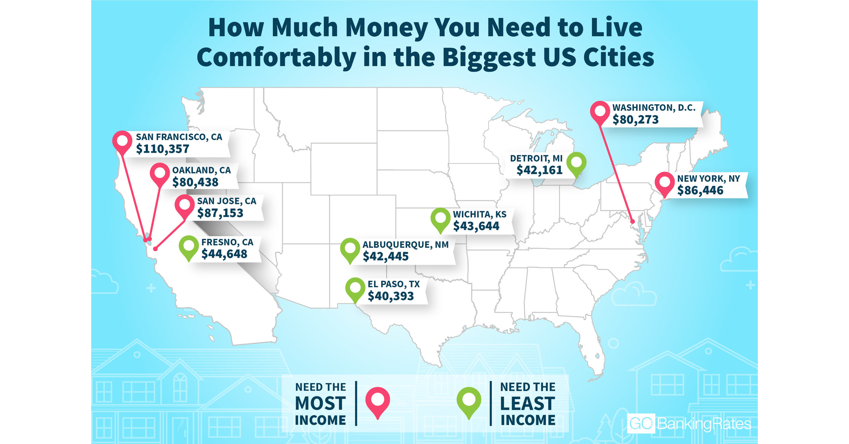 Here S How Much Money You Need To Make To Live Comfortably