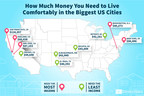 Here's How Much Money You Need to Make to Live Comfortably in These 50 U.S. Cities