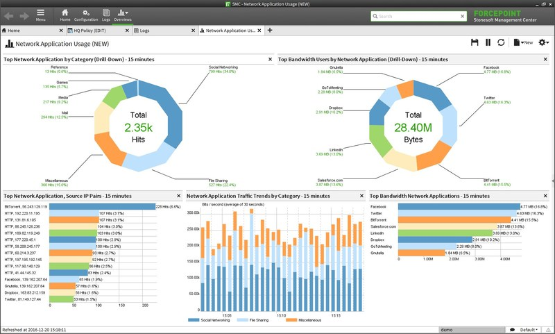 Forcepoint NGFW Security Management Center