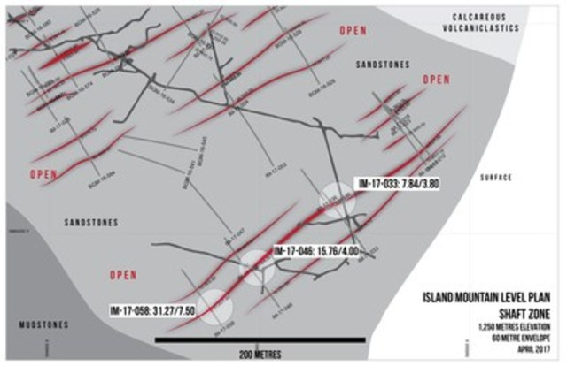 Island Mountain Level Plan, Shaft Zone, 1,250 Metres Elevation, 60 Metres Envelope, April 2017 (CNW Group/Barkerville Gold Mines Ltd.)