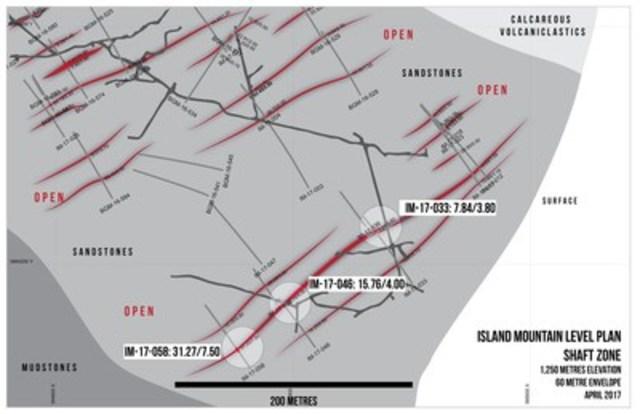 Island Mountain Level Plan, Shaft Zone, 1,250 Metres Elevation, 60 Metres Envelope, April 2017 (CNW Group/Barkerville Gold Mines Ltd.)