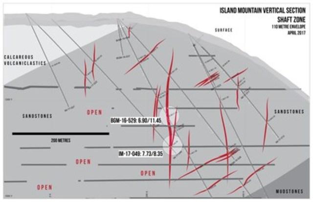 Island Mountain Vertical Section, Shaft Zone, 110 Metre Envelope, April 2017 (CNW Group/Barkerville Gold Mines Ltd.)