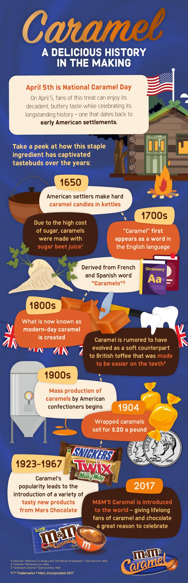 Celebrate National Caramel Day