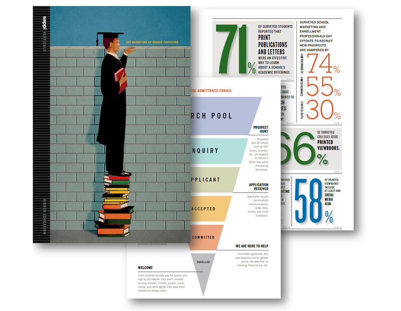 Verticals: The Marketing of Higher Education