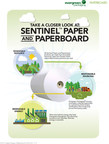 Evergreen Packaging Announces Launch of Sentinel™ Renewable Ice Cream Board