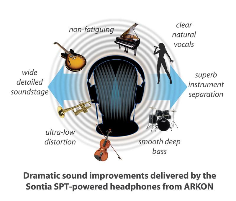 Sontia Logic Limited