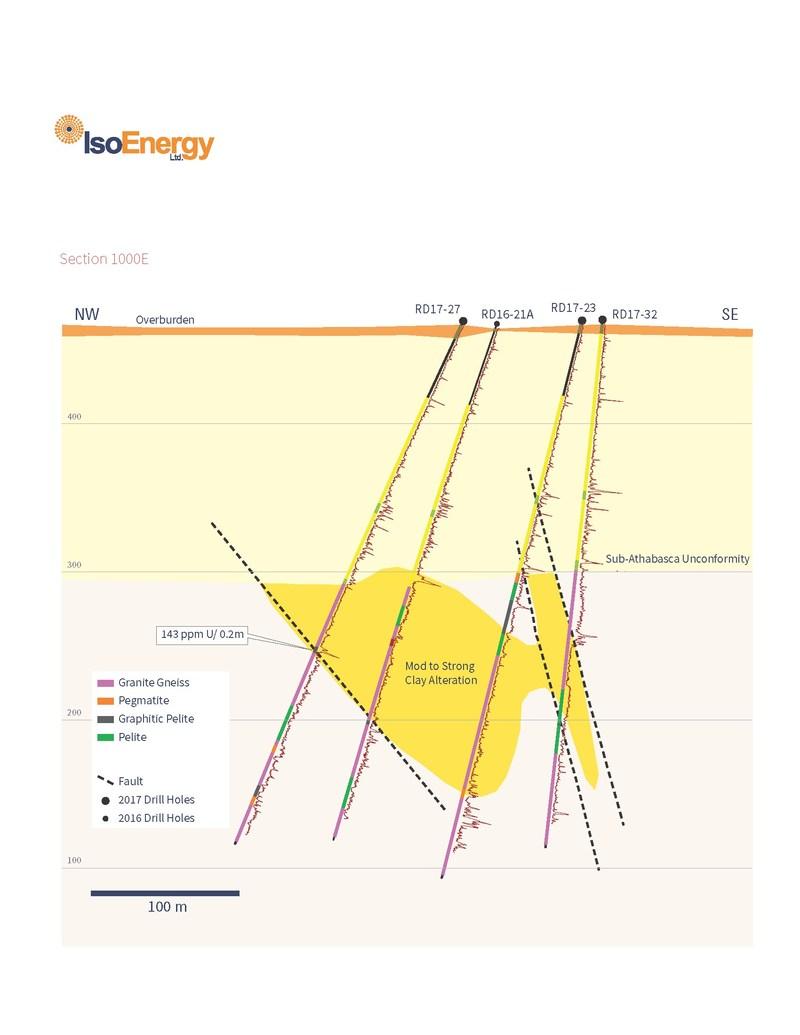 Figure 2 – Radio Cross Section SW1000E (CNW Group/IsoEnergy Ltd.)
