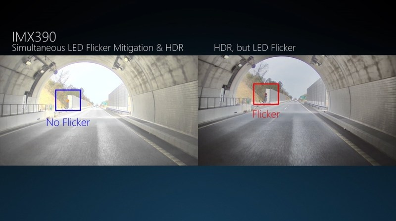 (Left) Simultaneous LED flicker mitigation and HDR functions (Right) HDR function only (PRNewsfoto/Sony)